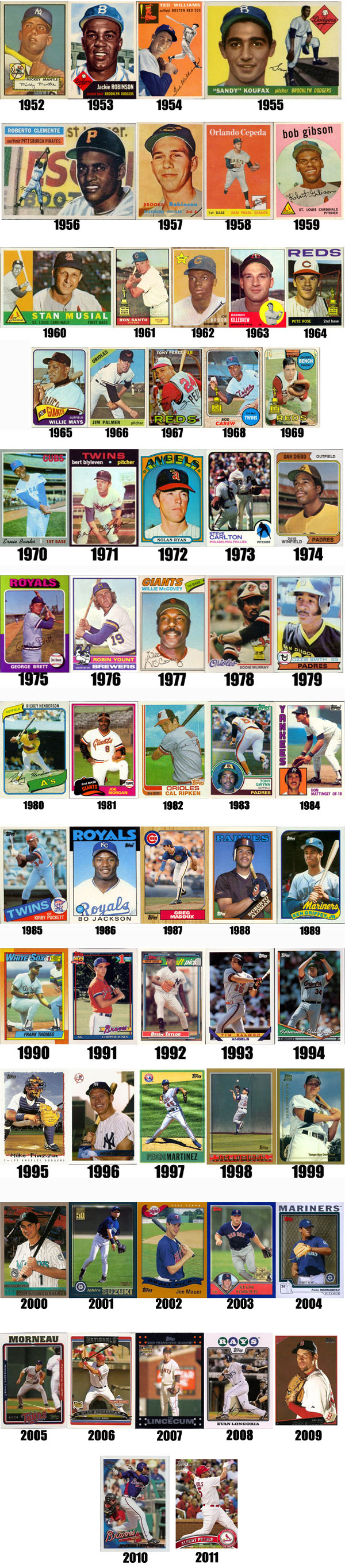 60YearsofTopps Timeline Image