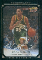 Kevin Durant Cards, Rookie Cards and Autographed Memorabilia Guide