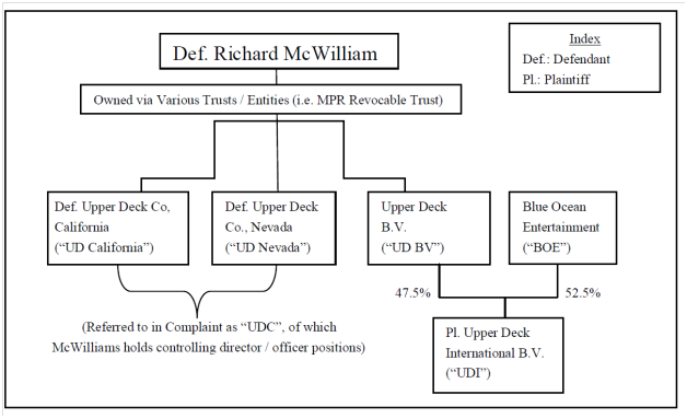 Upper Deck Family Tree pic Image