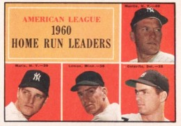 1961 Topps Mickey Mantle 44 AL HR Leaders 260x181 Image