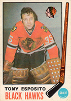 Tony Esposito Cards, Rookie Card and Autographed Memorabilia Guide